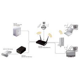 DIGITUS Mini NAS Server für USB 2.0 Festplatten