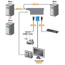 ATEN Kabel KVM Switch USB, mit Audio, 2-fach
